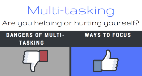 """""""Multi-Tasking"""" – Are You Helping or Hurting Yourself?"""